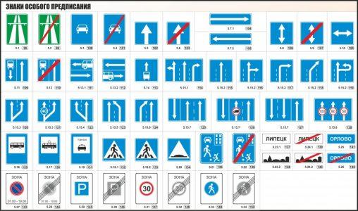 дорожные знаки 2017. Картинки с пояснениями