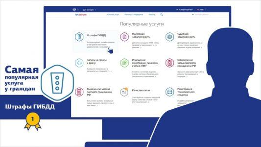 Штрафы ГИБДД онлайн официальный сайт ГИБДД по водительскому удостоверению