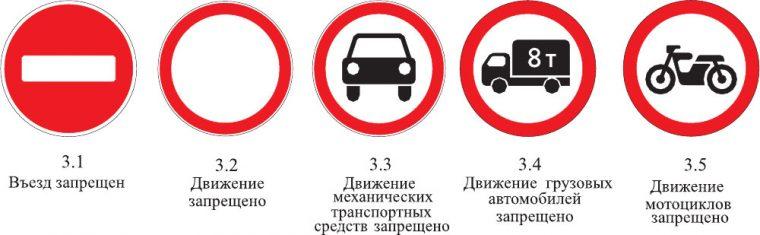Дорожные знаки раскраски для детей распечатать